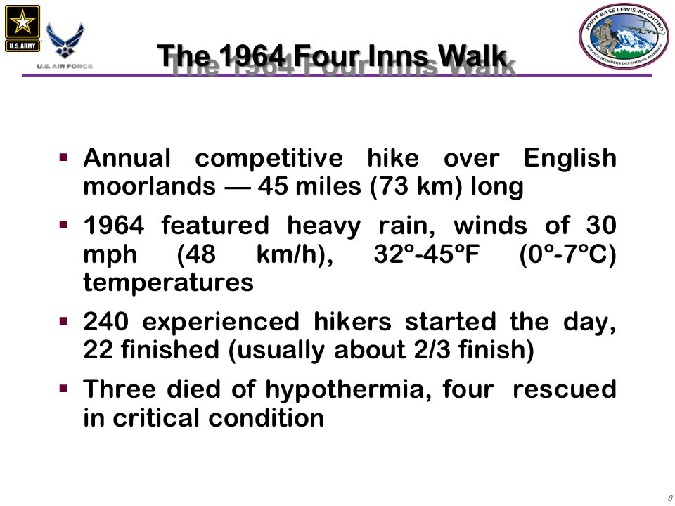The 1964 Four Inns Walk Annual competitive hike over English moorlands — 45 miles (73 km) long.