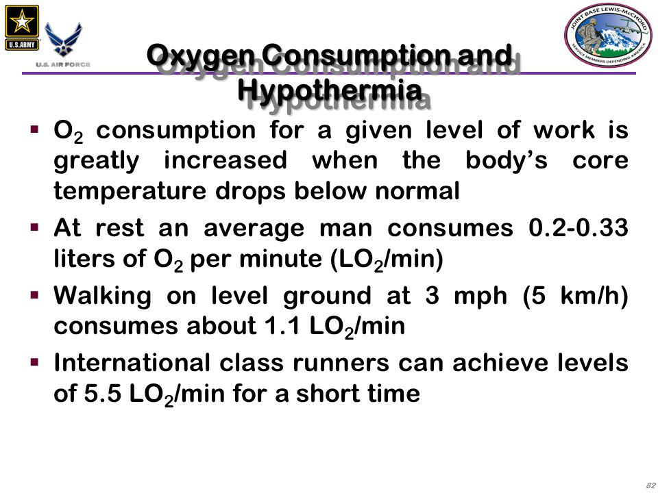 Oxygen Consumption and Hypothermia