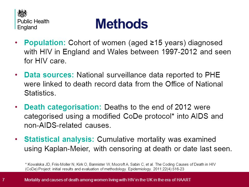 Methods Population: Cohort of women (aged ≥15 years) diagnosed with HIV in England and Wales between 1997-2012 and seen for HIV care.