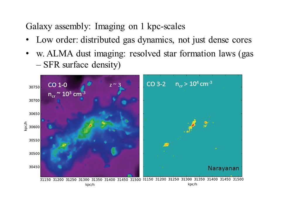 Galaxy assembly: Imaging on 1 kpc-scales
