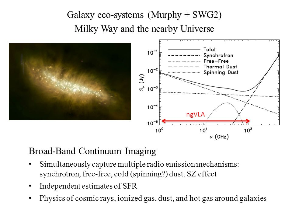 Galaxy eco-systems (Murphy + SWG2) Milky Way and the nearby Universe