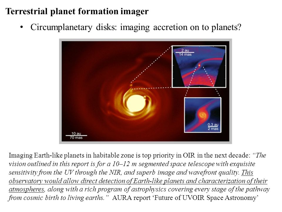 Terrestrial planet formation imager