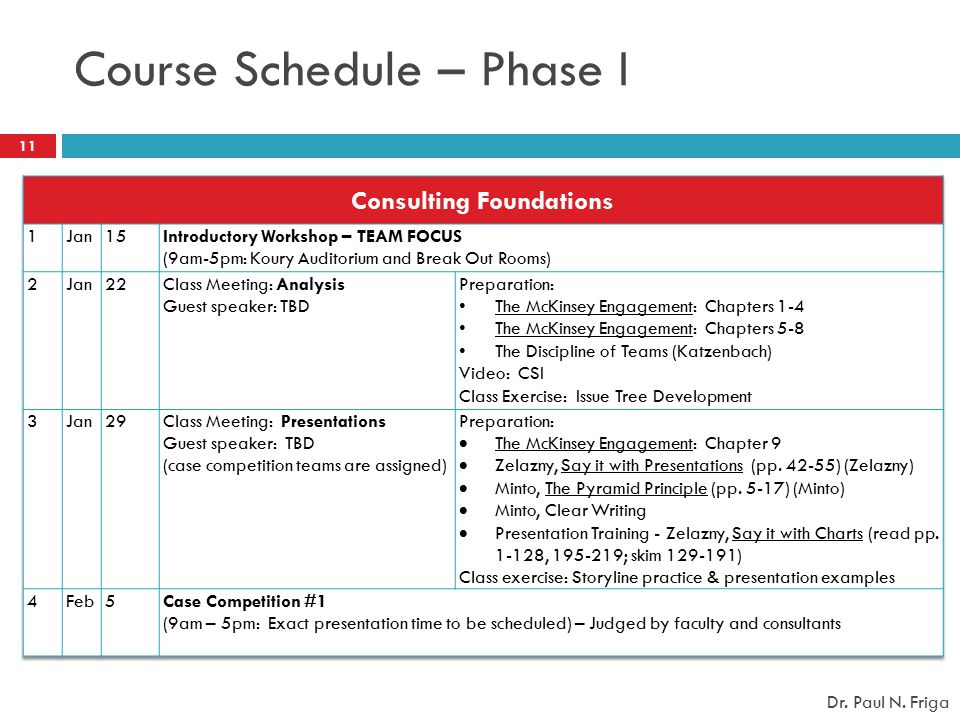 Course Schedule – Phase I