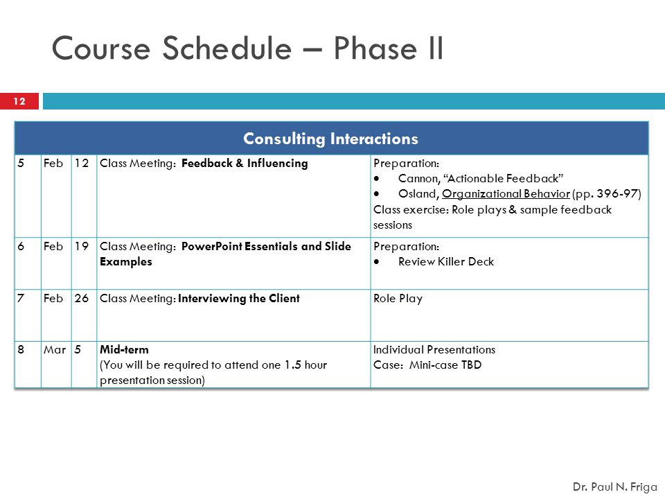 Course Schedule – Phase II