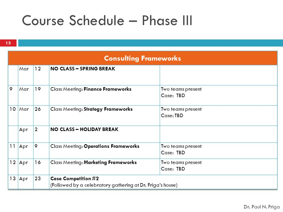 Course Schedule – Phase III
