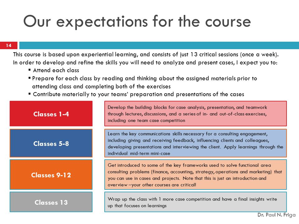 Our expectations for the course
