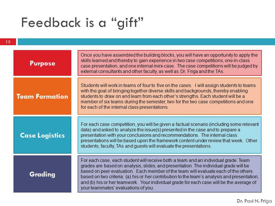 Feedback is a gift Purpose Team Formation Case Logistics Grading