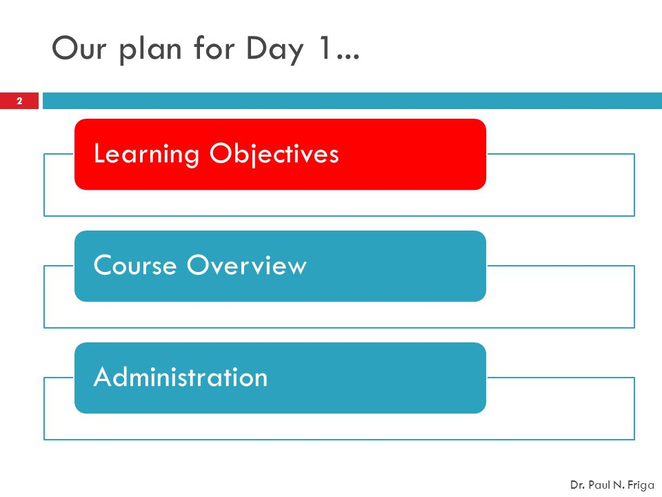 Our plan for Day 1... Learning Objectives Course Overview