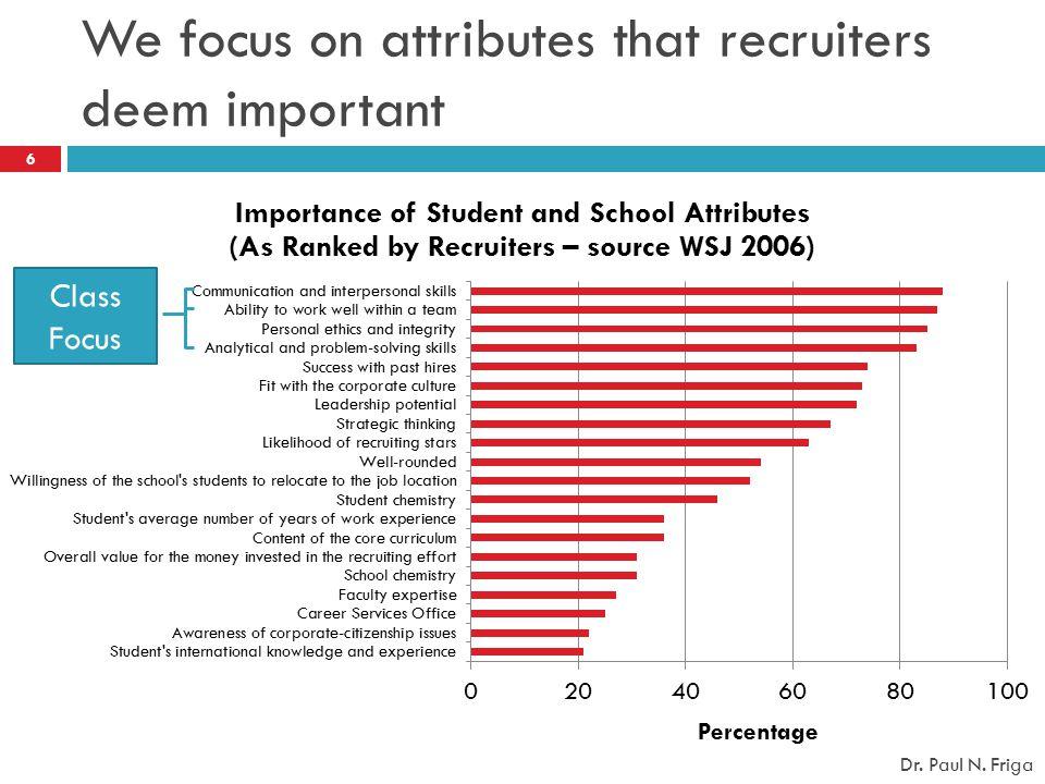 We focus on attributes that recruiters deem important