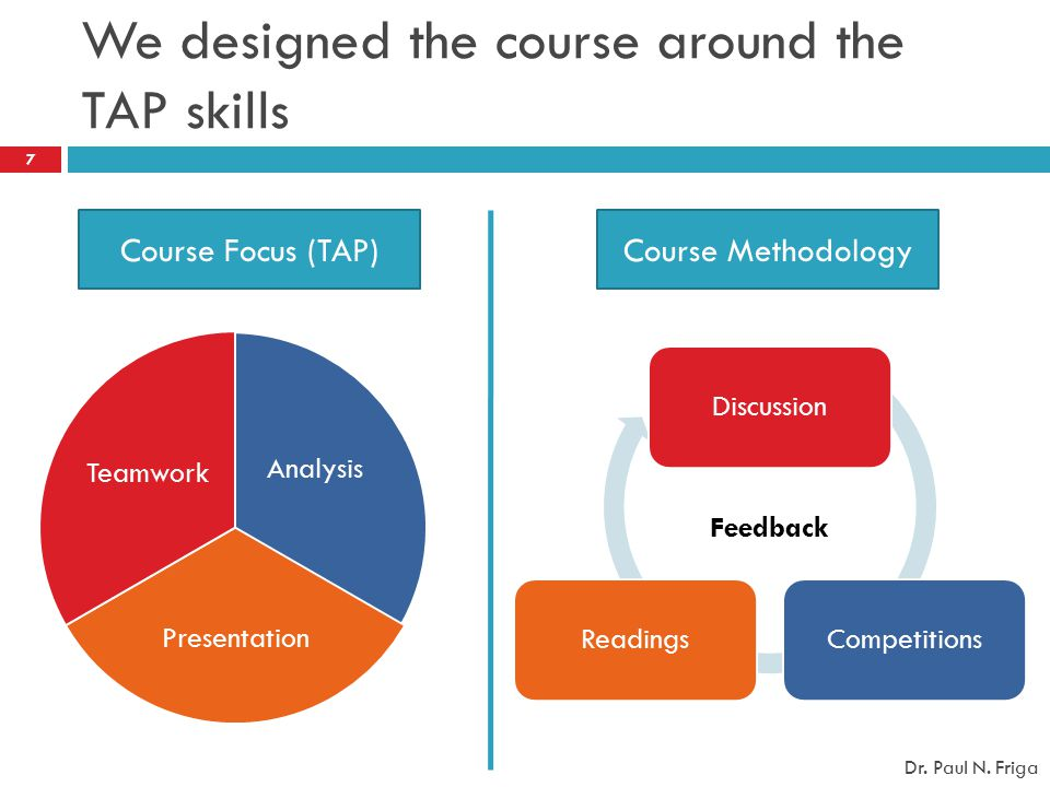 We designed the course around the TAP skills