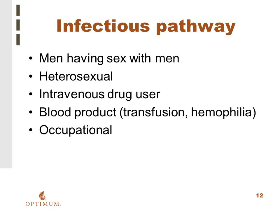 Infectious pathway Men having sex with men Heterosexual