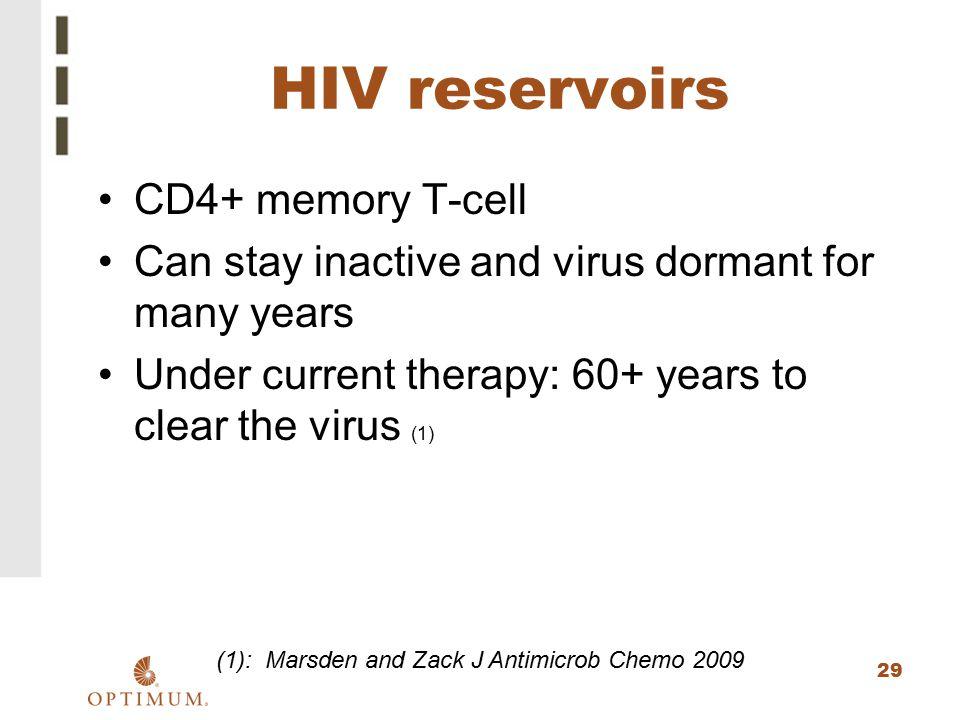 (1): Marsden and Zack J Antimicrob Chemo 2009