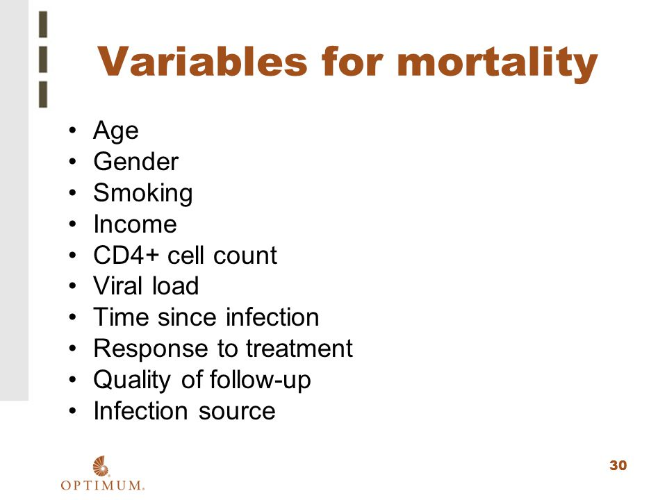 Variables for mortality