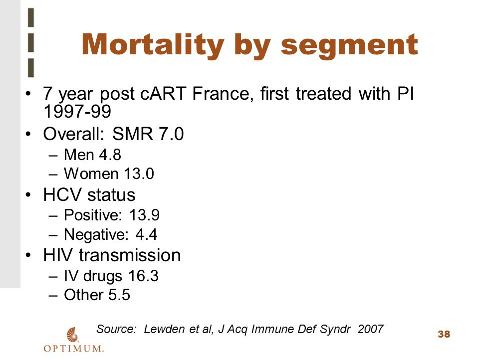 Source: Lewden et al, J Acq Immune Def Syndr 2007