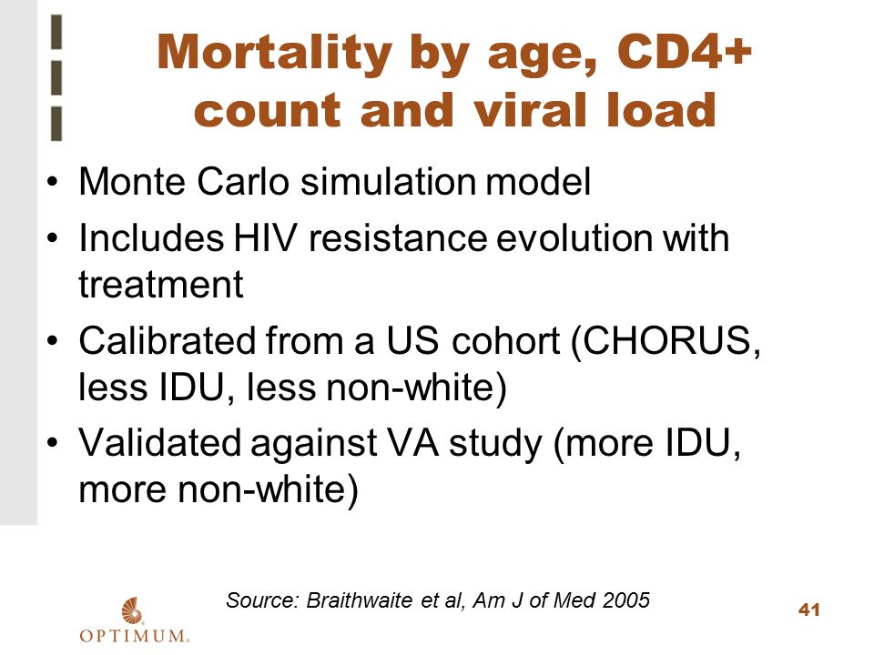 Mortality by age, CD4+ count and viral load