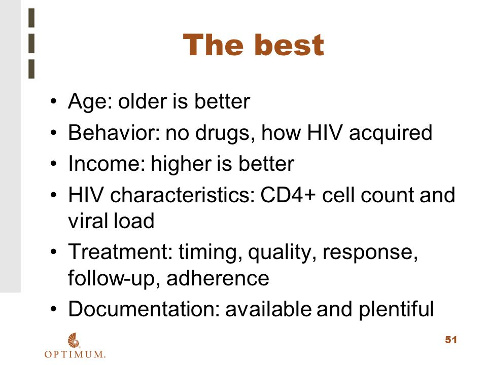 The best Age: older is better Behavior: no drugs, how HIV acquired