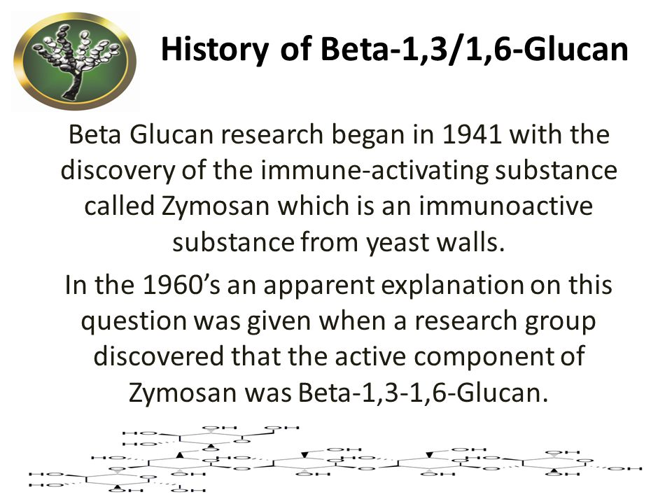 History of Beta-1,3/1,6-Glucan