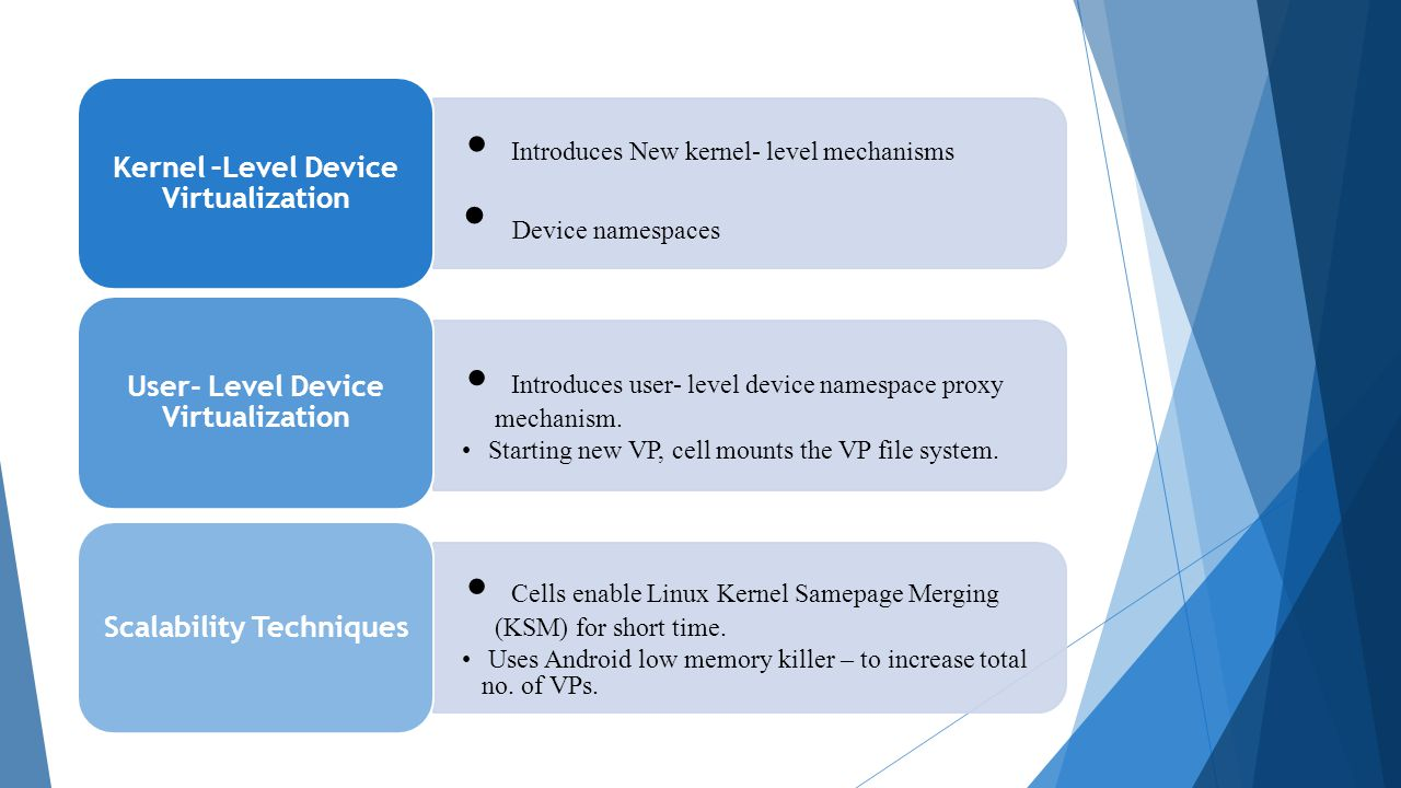 Device namespaces Introduces New kernel- level mechanisms