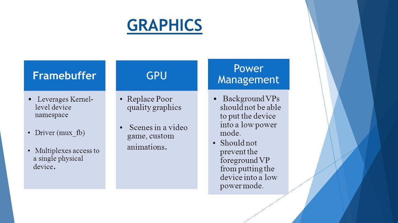 GRAPHICS Framebuffer GPU Power Management