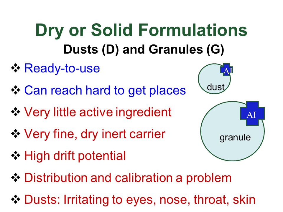 Dry or Solid Formulations Dusts (D) and Granules (G)