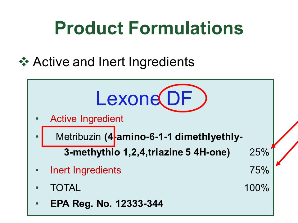Lexone DF Product Formulations Active and Inert Ingredients