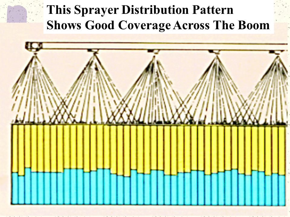 This Sprayer Distribution Pattern