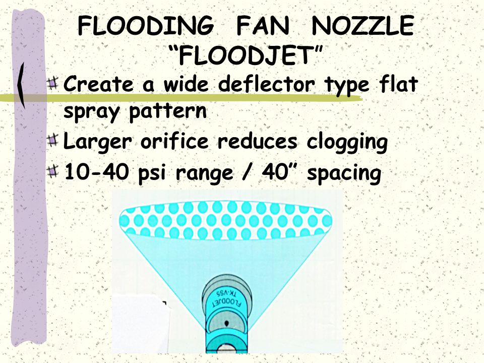 FLOODING FAN NOZZLE FLOODJET