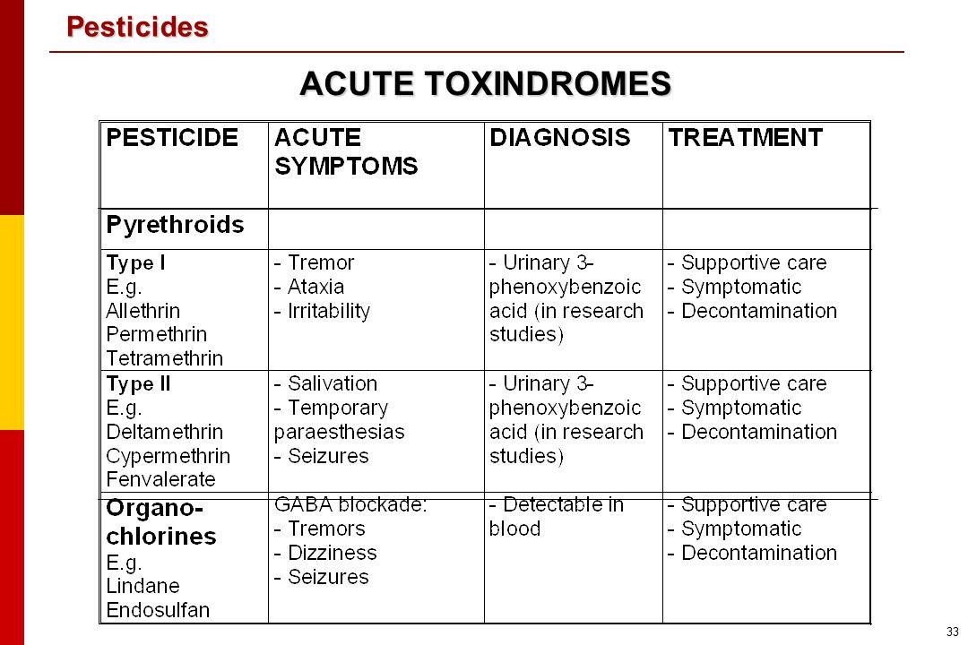 ACUTE TOXINDROMES <<READ SLIDE.>>