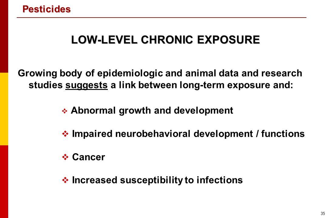 LOW-LEVEL CHRONIC EXPOSURE