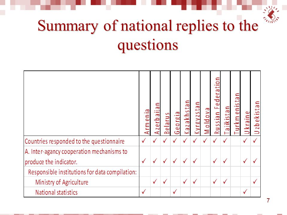 Summary of national replies to the questions
