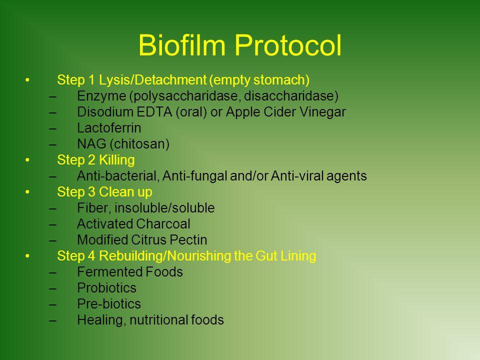 Biofilm Protocol Step 1 Lysis/Detachment (empty stomach)