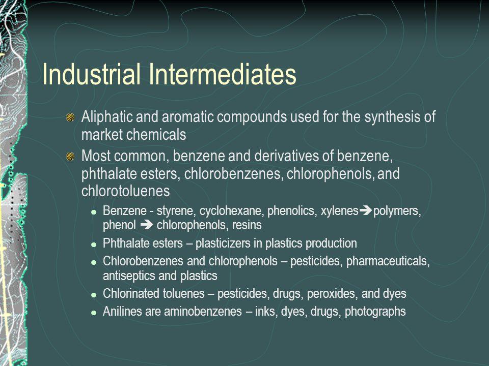 Industrial Intermediates