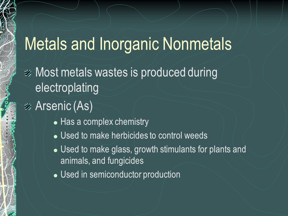Metals and Inorganic Nonmetals