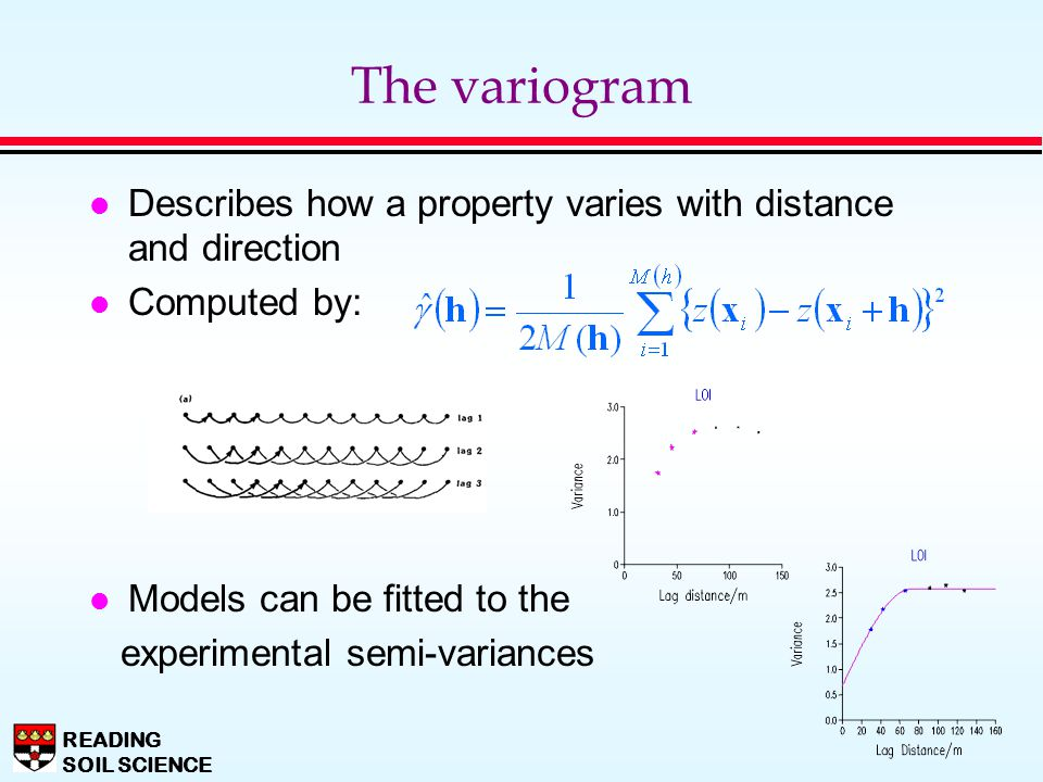 The variogram Describes how a property varies with distance and direction. Computed by: Models can be fitted to the.