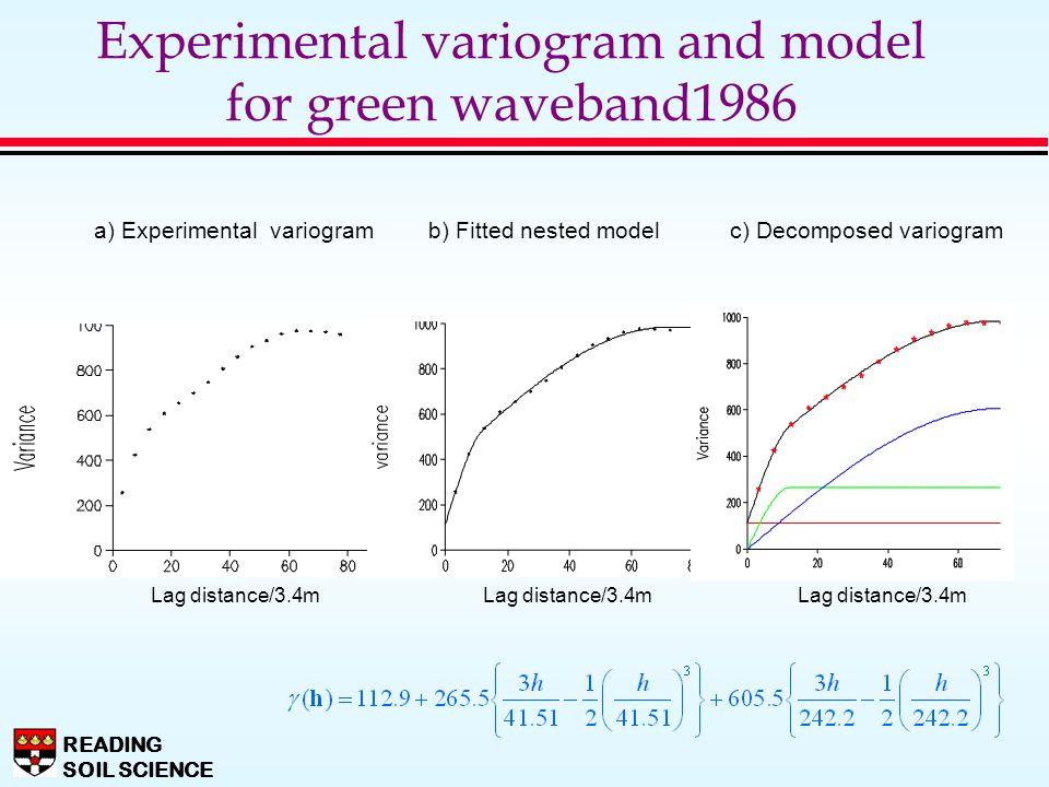 Experimental variogram and model for green waveband1986