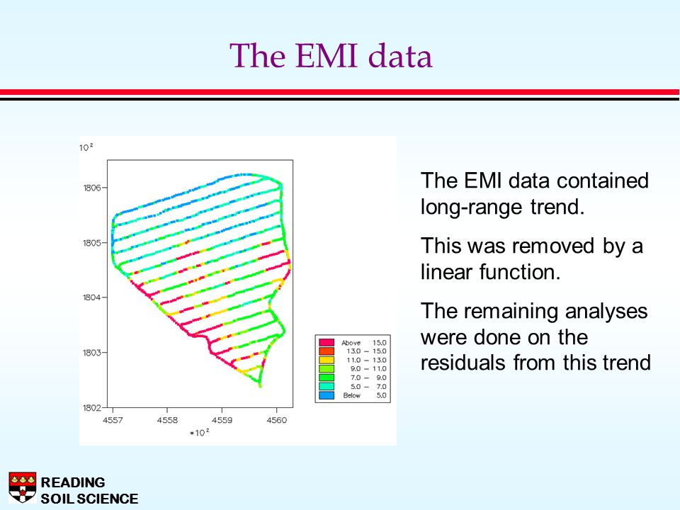 The EMI data The EMI data contained long-range trend.