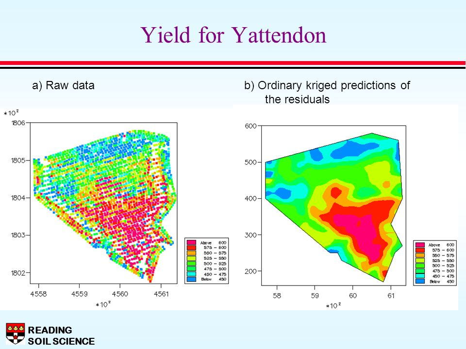 Yield for Yattendon a) Raw data b) Ordinary kriged predictions of the residuals