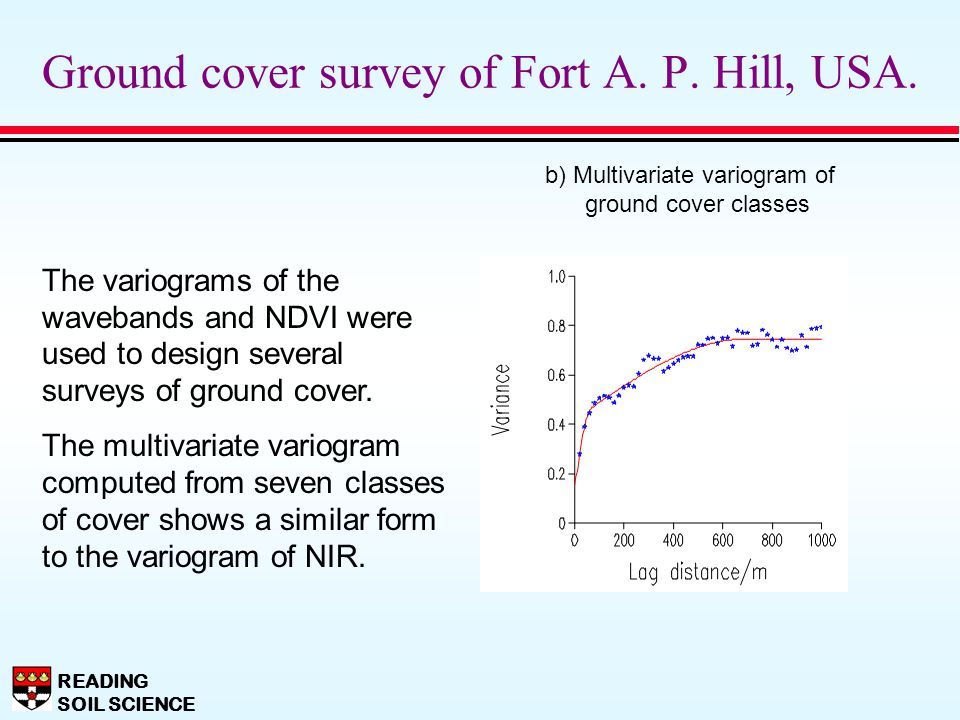 Ground cover survey of Fort A. P. Hill, USA.
