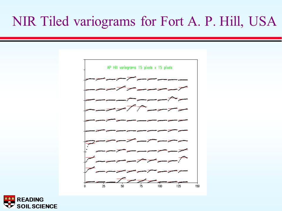 NIR Tiled variograms for Fort A. P. Hill, USA