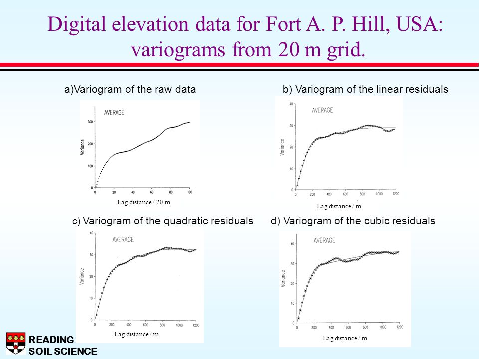 Digital elevation data for Fort A. P. Hill, USA: