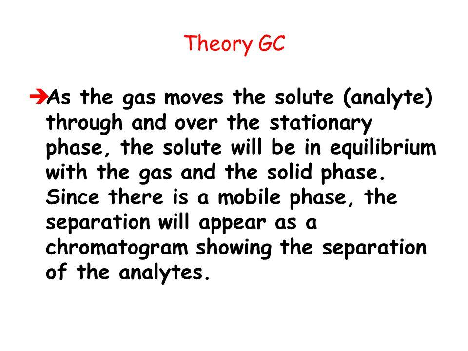 Theory GC