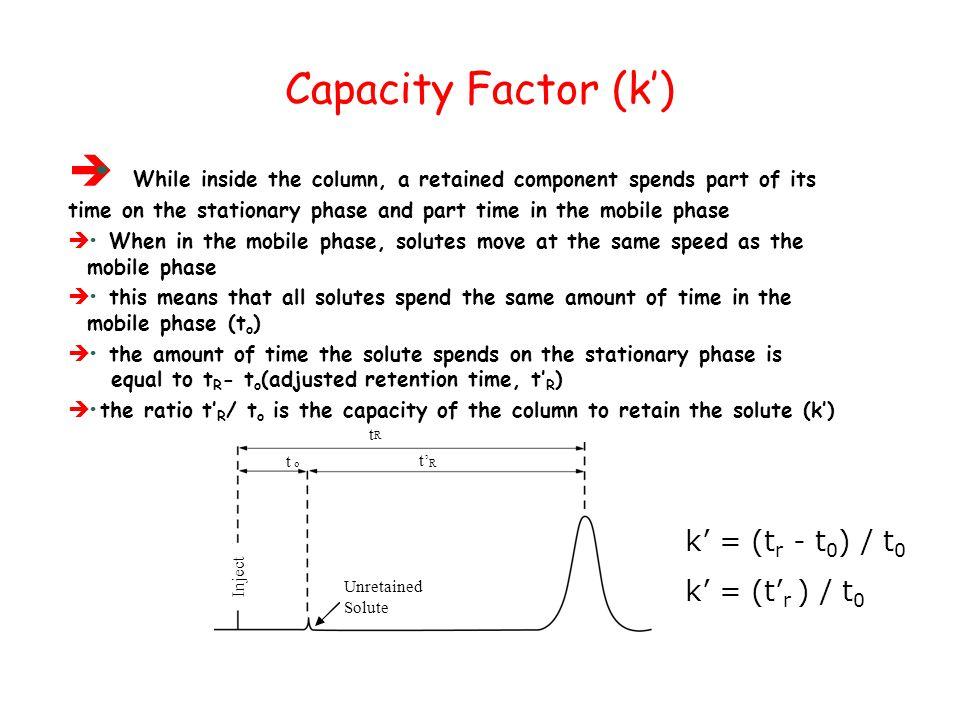 Capacity Factor (k')