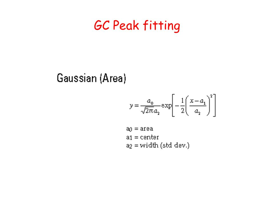 GC Peak fitting
