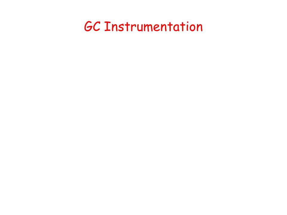 GC Instrumentation