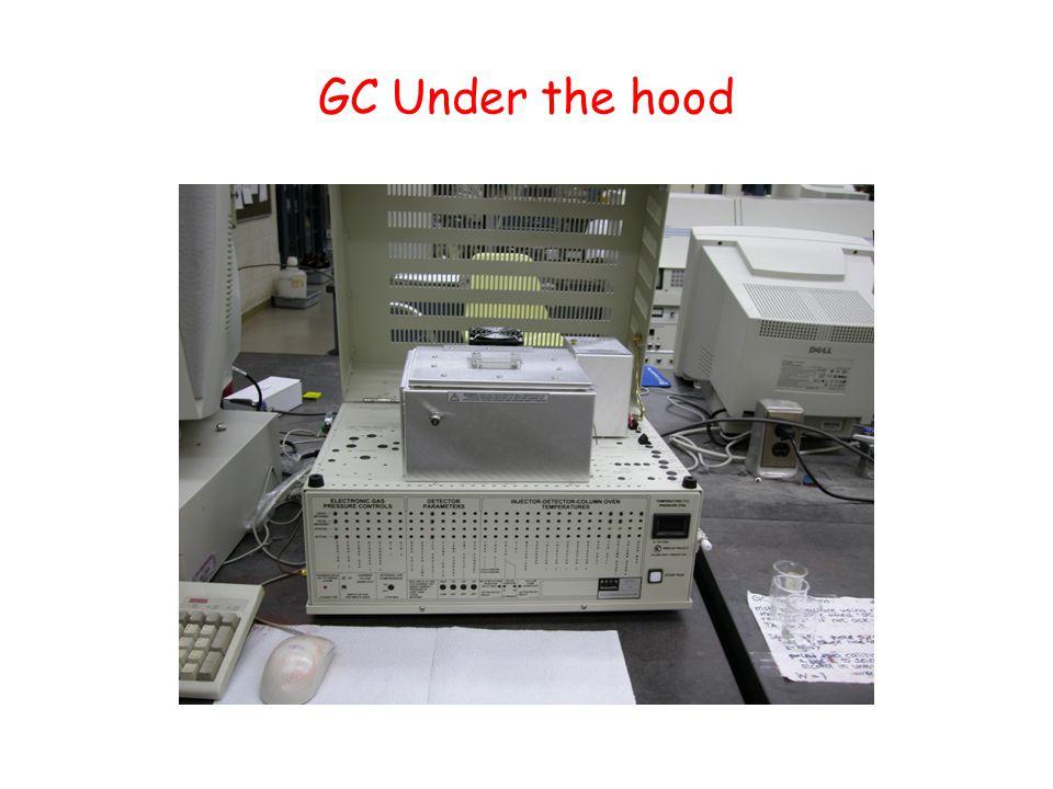 GC Under the hood