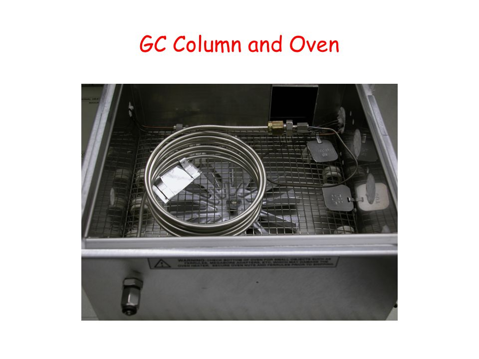 GC Column and Oven