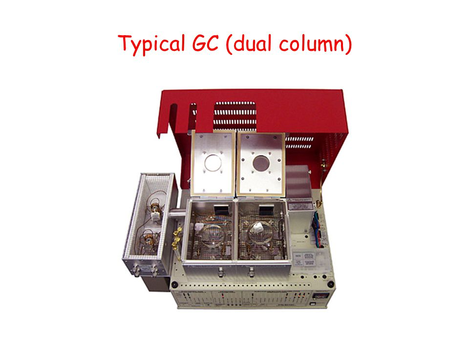 Typical GC (dual column)