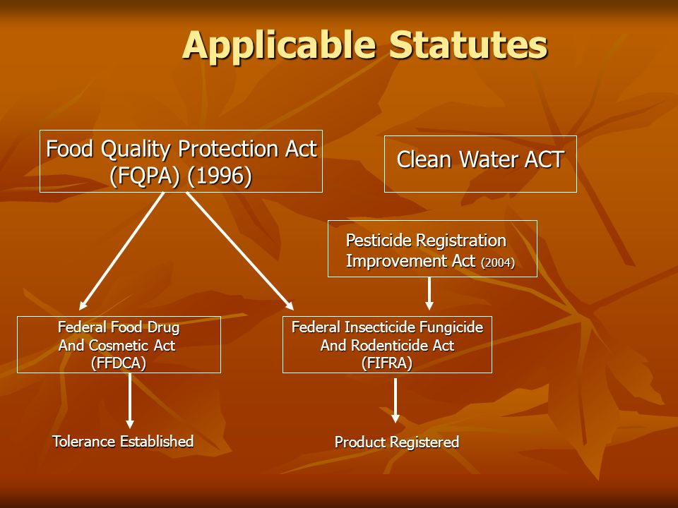 Applicable Statutes Food Quality Protection Act Clean Water ACT