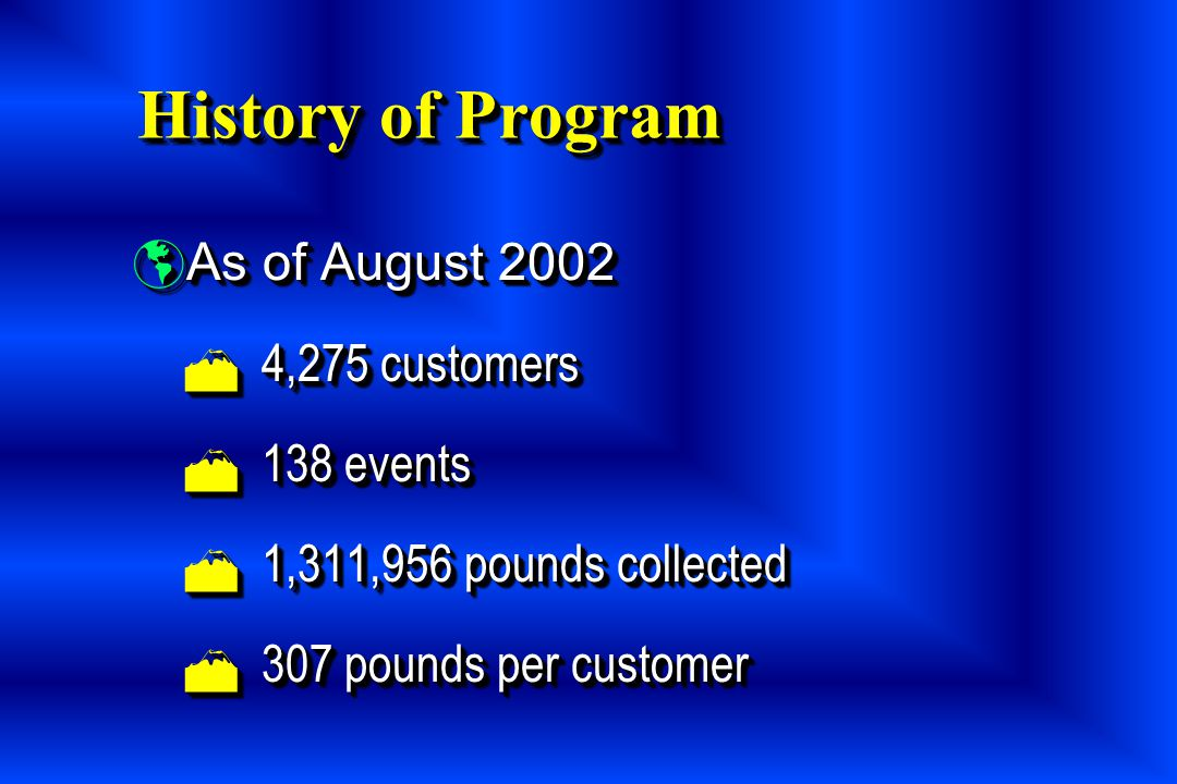 History of Program As of August 2002 4,275 customers 138 events