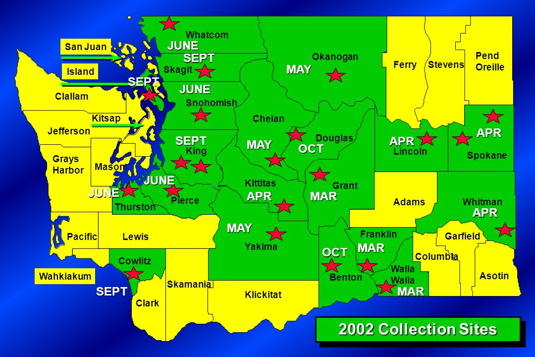 2002 Collection Sites JUNE SEPT APR MAY OCT MAR Clallam Whatcom Skagit